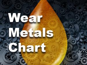 Wear & Contaminant Metals
