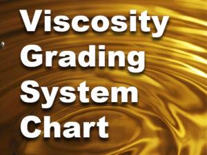 Viscosity Grading System